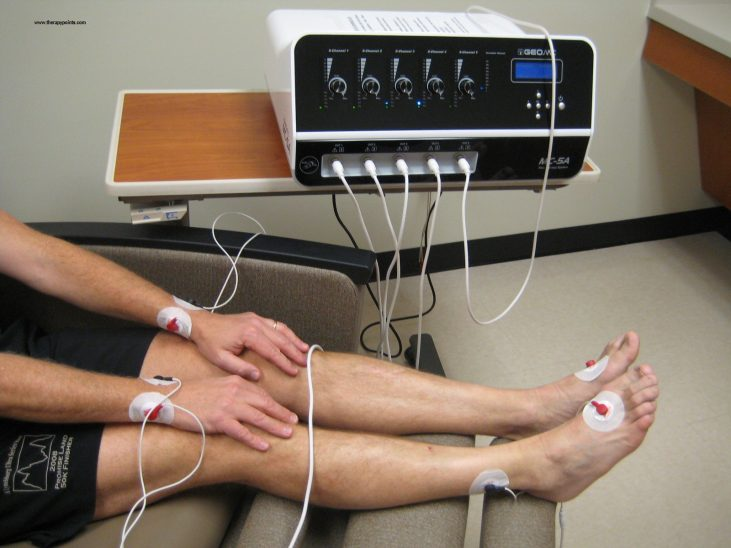 Microwave Therapy Principle Application